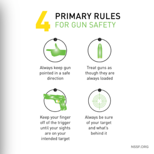 4 Primary Rules of Firearm Safety • NSSF